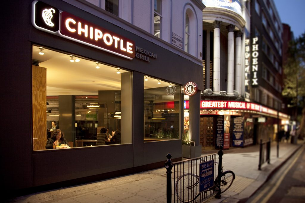 chipotle mexican grill discrimination
