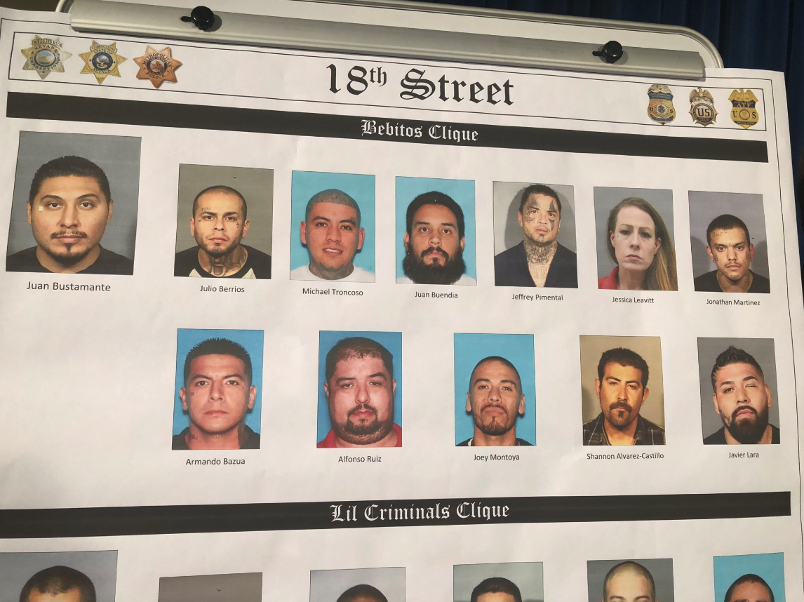 18th Street Gang Las Vegas NV