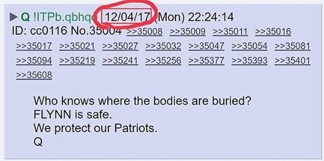 Q Predicted This