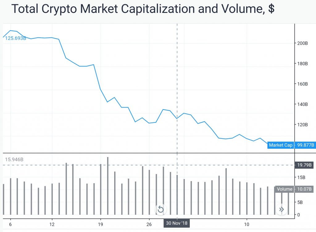 ZAnon Crypto Crash