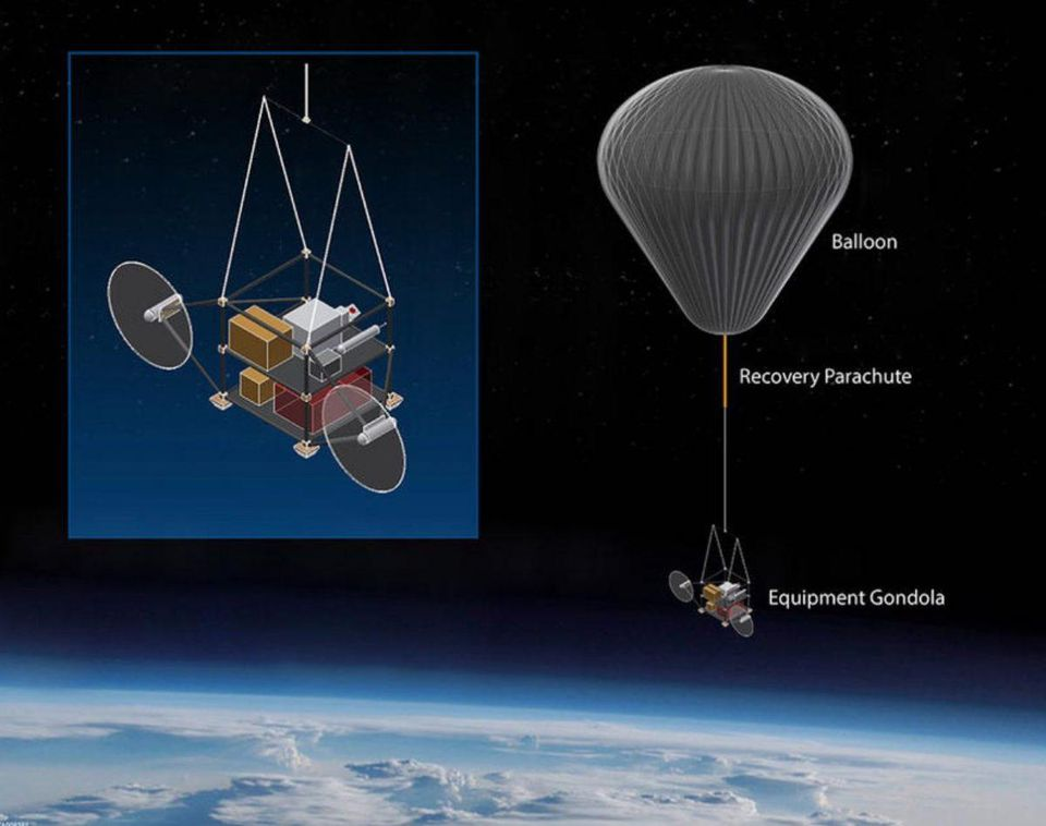 Special Balloon To Block Out Sun Stratosphere