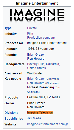 Imagine Entertainment Division Imagine Television