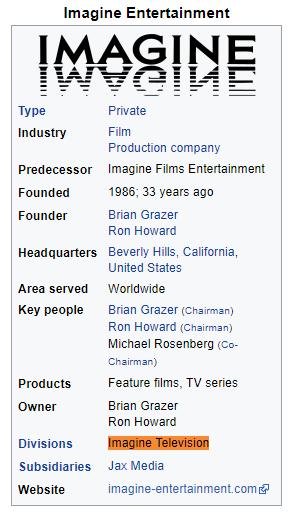Imagine Entertainment Division Imagine Television