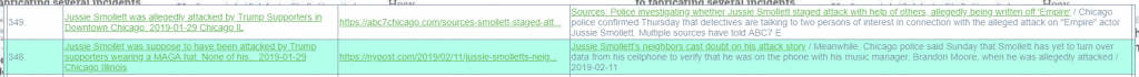 Jussie Smollett Fake Hate Crimes Database
