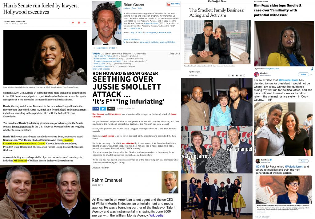 Kamala Harris Hollywood Campaign Donors Infograph