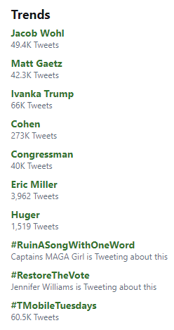 Twitter Trends Jacob Wohl