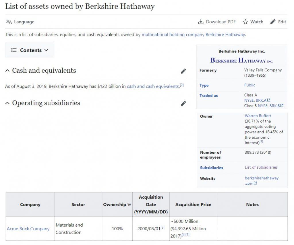 Acme Brick Subsidiary Asset Berkshire Hathaway