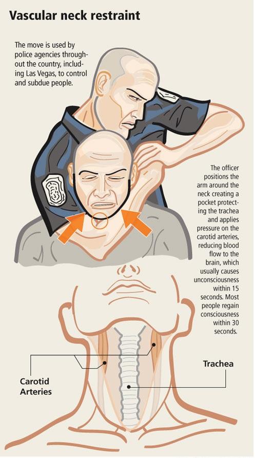 Carotid Restraint Police Training