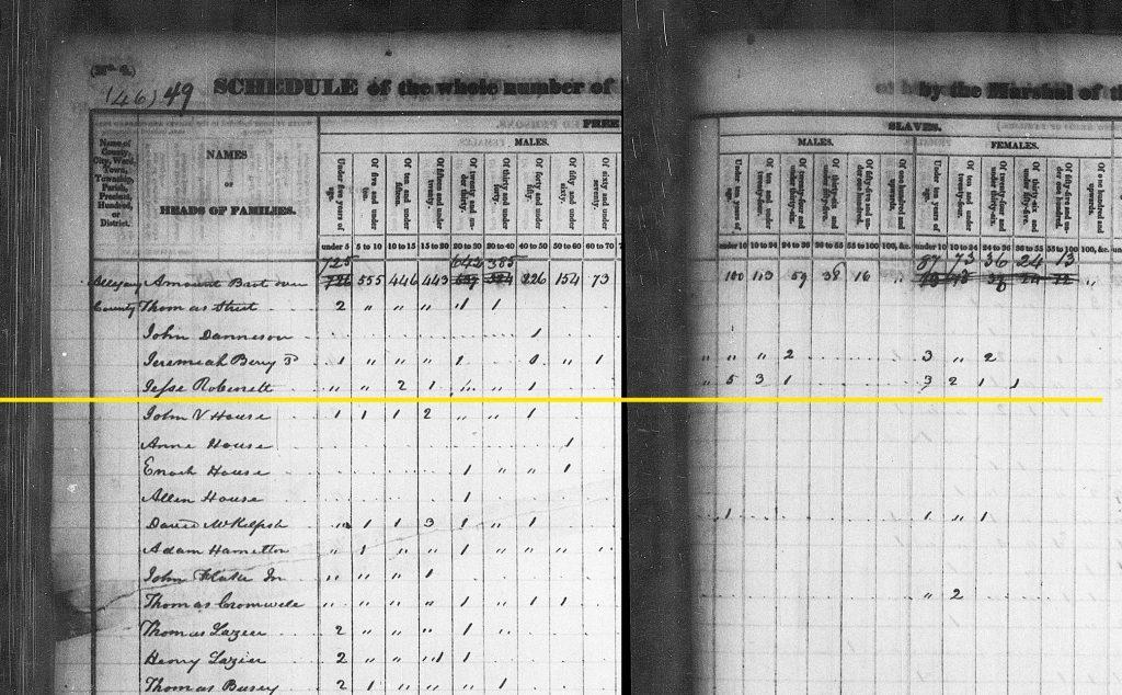 Joe Biden Ancestor Jesse Robinette Slave Owner